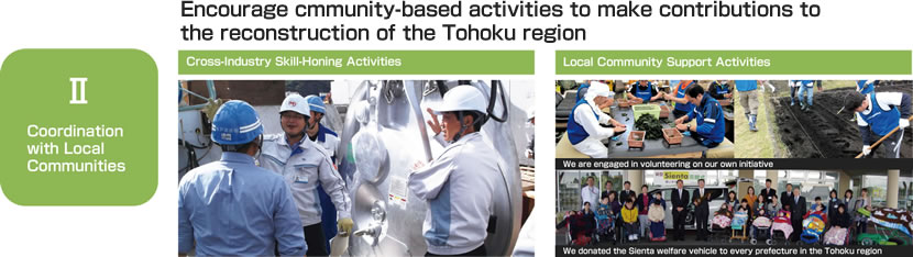 Coordination with Local Communities Encourage cmmunity-based activities to make contributions to the reconstruction of the Tohoku region