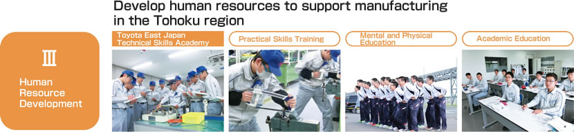 Human Resource Development Develop human resources to support manufacturing in the Tohoku region