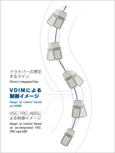 toyota motor east japan  inc